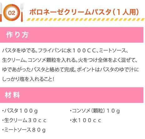 ボロネーゼクリームパスタ(1人用)レシピ